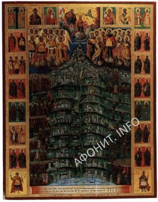 Икона всех Святых Афонских