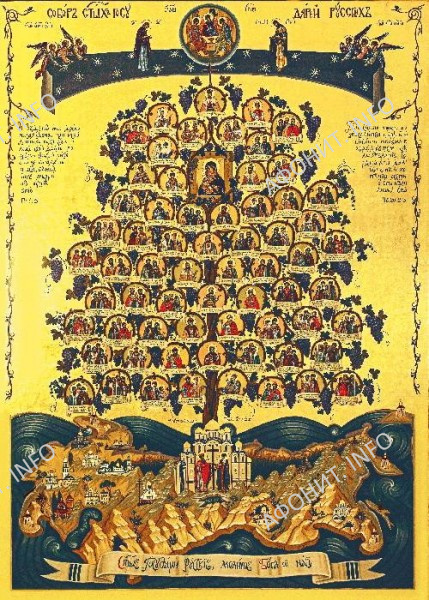 Собор всех святых Русских государей в Свято-Пантелеимоновом монастыре на Афоне